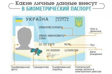 2014-04-11_02_Biometric Passport Ukraine ID Identity Card Project