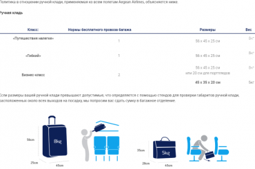 Hand Luggage Hold Baggage QA Questions Airlines Airport_06